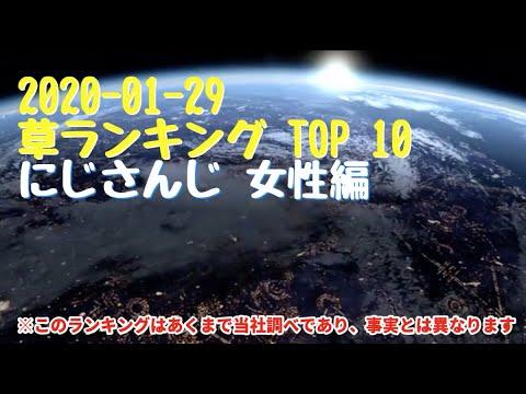 【2020-01-29】草ランキング TOP 10 【にじさんじ 女性編】